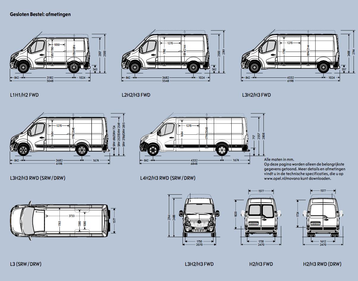 Niewiarygodnie Renault Master L2H2, L3H2 of L4H2 specificaties & afmetingen! YC62