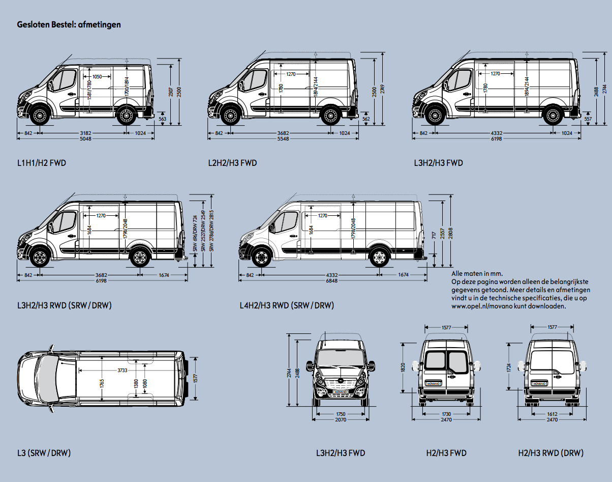 Renault Master L2H2, L3H2 of L4H2 specificaties & afmetingen!