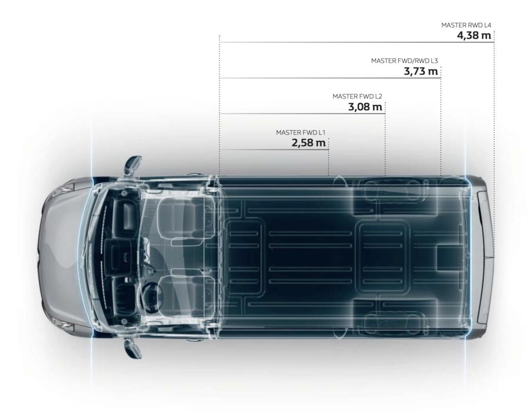 Bardzo dobryFantastyczny Renault Master L2H2, L3H2 of L4H2 specificaties & afmetingen! SS94