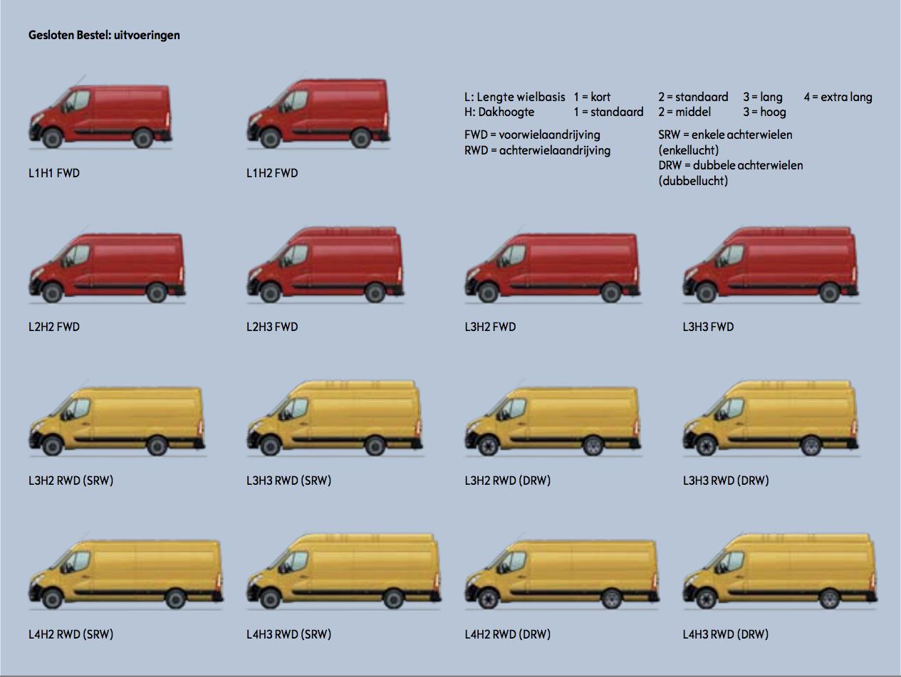 Opel Movano Uitvoeringen
